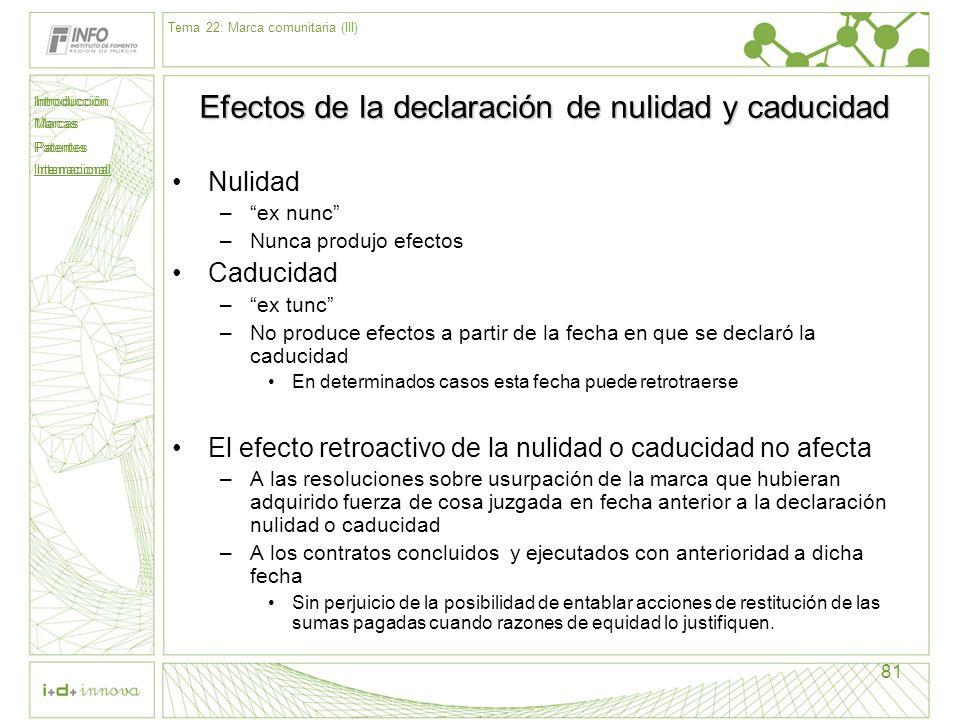 Introducción Marcas Patentes Internacional 81 Efectos de la declaración de nulidad y caducidad Nulidad –ex nunc –Nunca produjo efectos Caducidad –ex t