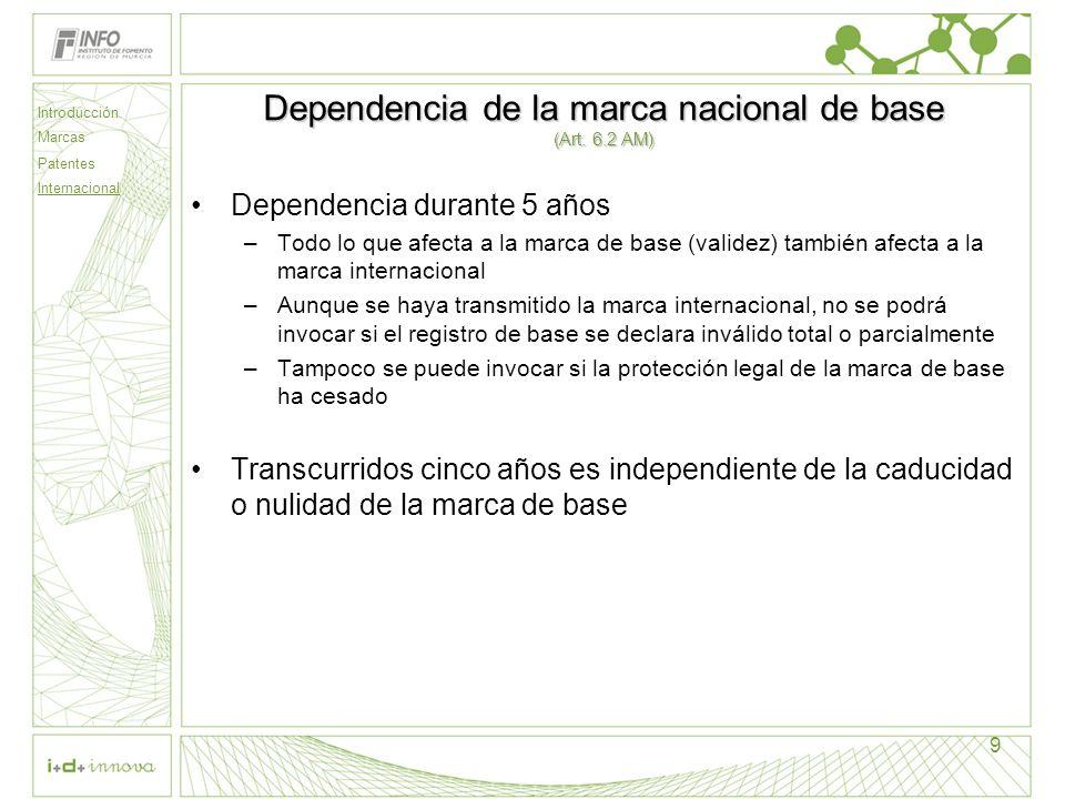 Introducción Marcas Patentes Internacional 9 Dependencia de la marca nacional de base (Art. 6.2 AM) Dependencia durante 5 años –Todo lo que afecta a l
