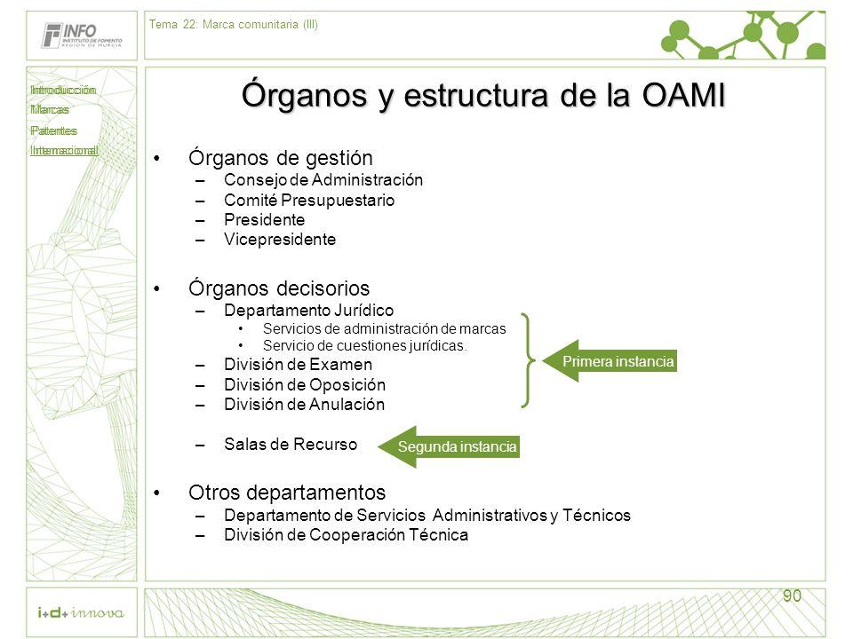 Introducción Marcas Patentes Internacional 90 Órganos y estructura de la OAMI Órganos de gestión –Consejo de Administración –Comité Presupuestario –Pr