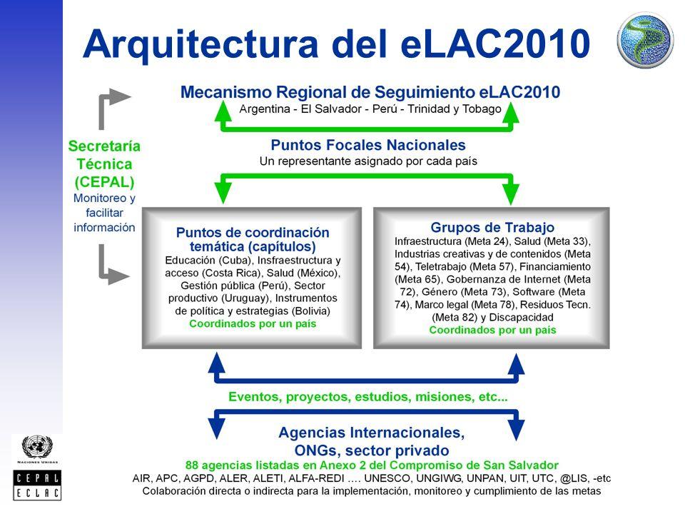 Arquitectura del eLAC2010