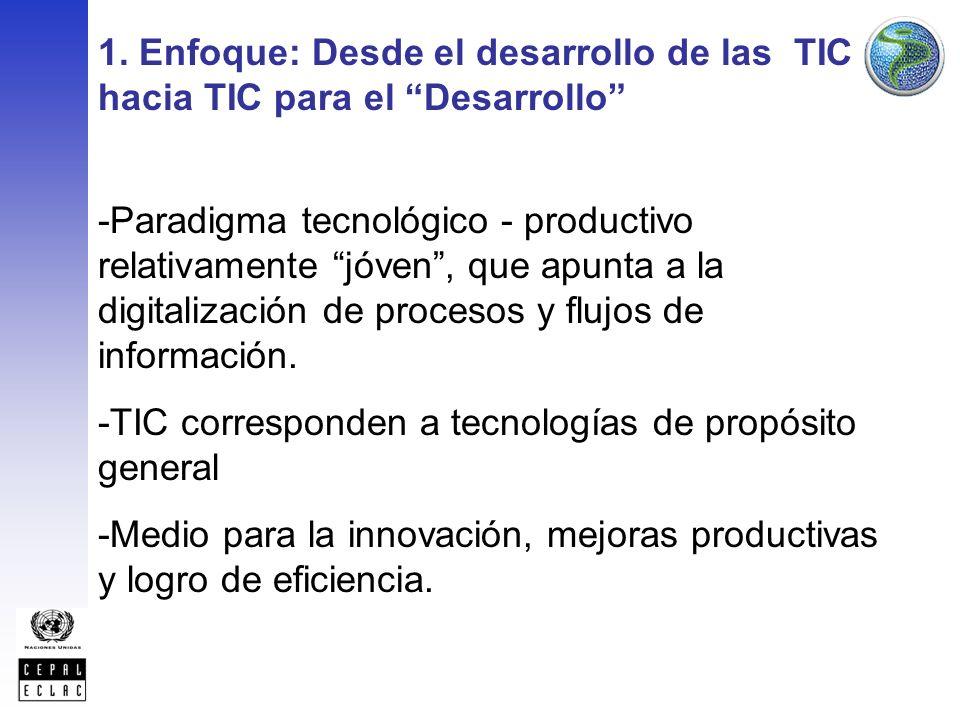 1. Enfoque: Desde el desarrollo de las TIC hacia TIC para el Desarrollo -Paradigma tecnológico - productivo relativamente jóven, que apunta a la digit