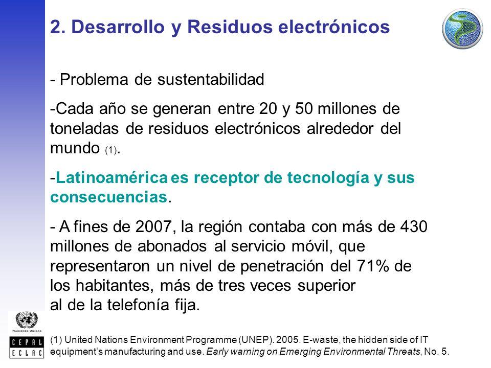 2. Desarrollo y Residuos electrónicos - Problema de sustentabilidad -Cada año se generan entre 20 y 50 millones de toneladas de residuos electrónicos
