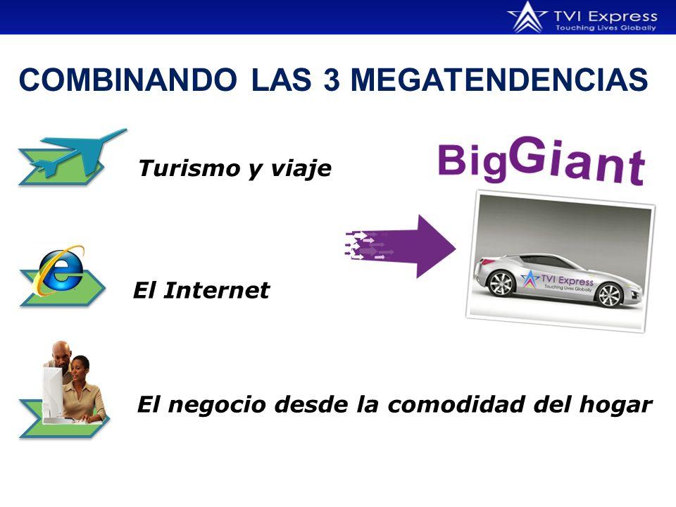 COMBINANDO LAS 3 MEGATENDENCIAS Turismo y viaje El Internet El negocio desde la comodidad del hogar