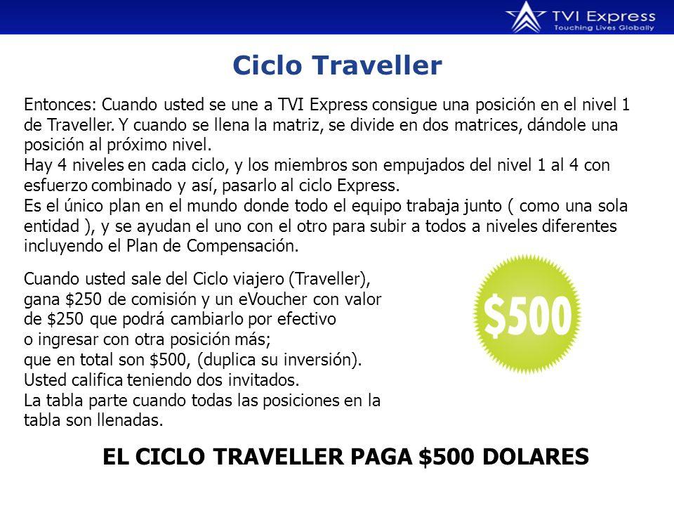 Entonces: Cuando usted se une a TVI Express consigue una posición en el nivel 1 de Traveller.