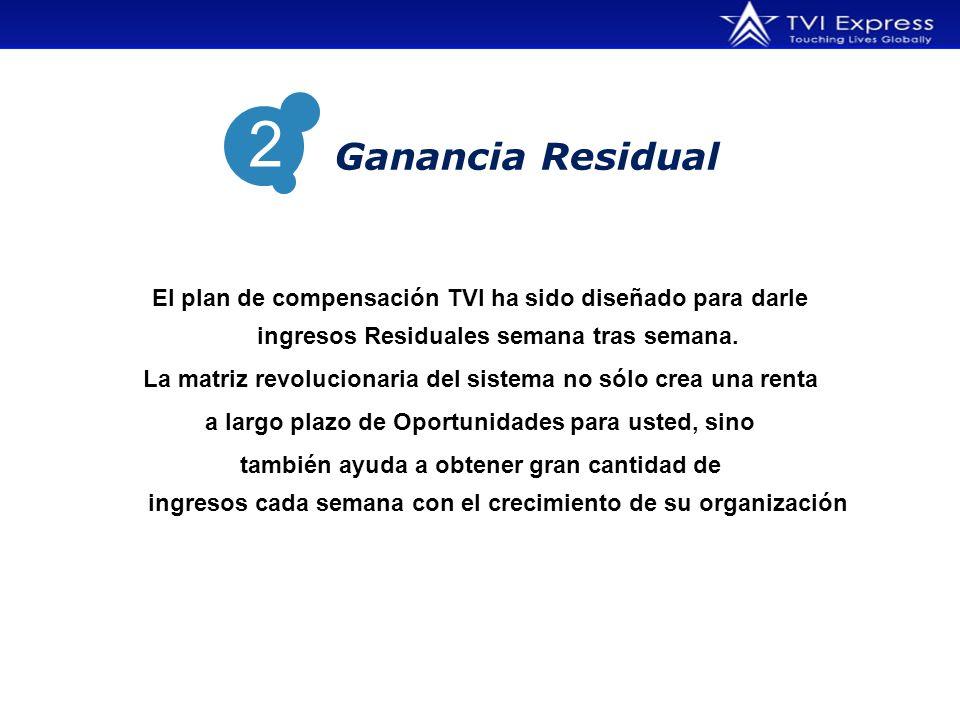 El plan de compensación TVI ha sido diseñado para darle ingresos Residuales semana tras semana.