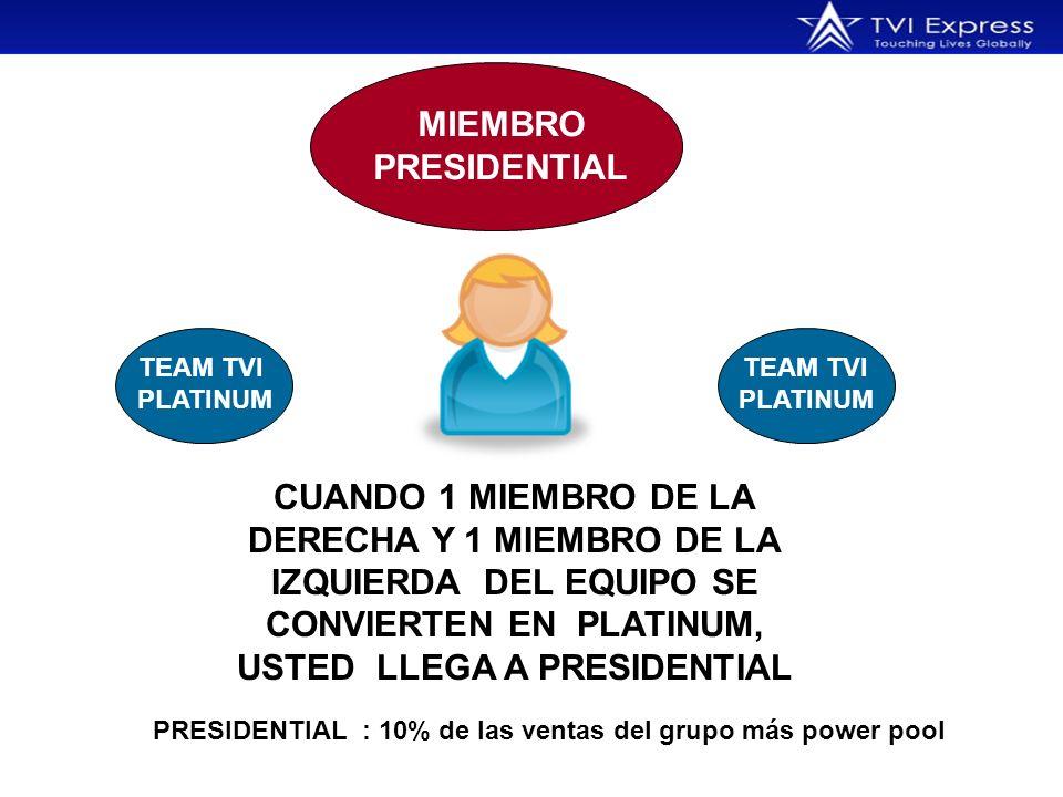 MIEMBRO PRESIDENTIAL CUANDO 1 MIEMBRO DE LA DERECHA Y 1 MIEMBRO DE LA IZQUIERDA DEL EQUIPO SE CONVIERTEN EN PLATINUM, USTED LLEGA A PRESIDENTIAL PRESIDENTIAL : 10% de las ventas del grupo más power pool TEAM TVI PLATINUM TEAM TVI PLATINUM