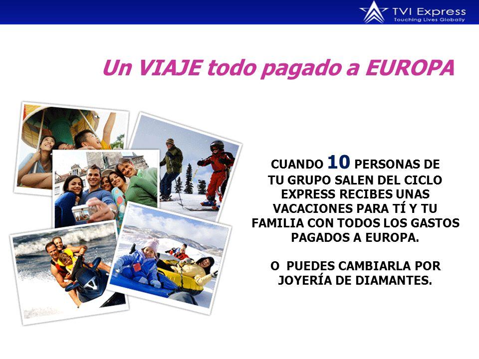 CUANDO 10 PERSONAS DE TU GRUPO SALEN DEL CICLO EXPRESS RECIBES UNAS VACACIONES PARA TÍ Y TU FAMILIA CON TODOS LOS GASTOS PAGADOS A EUROPA.