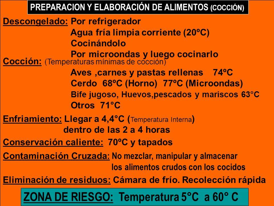 PREPARACION Y ELABORACIÓN DE ALIMENTOS (COCCIÓN) Descongelado: Por refrigerador Agua fría limpia corriente (20ºC) Cocinándolo Por microondas y luego c