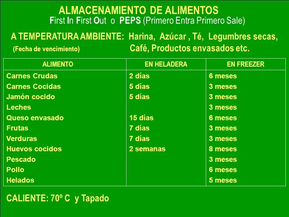 ALMACENAMIENTO DE ALIMENTOS A TEMPERATURA AMBIENTE: Harina, Azúcar, Té, Legumbres secas, (Fecha de vencimiento) Café, Productos envasados etc. CALIENT