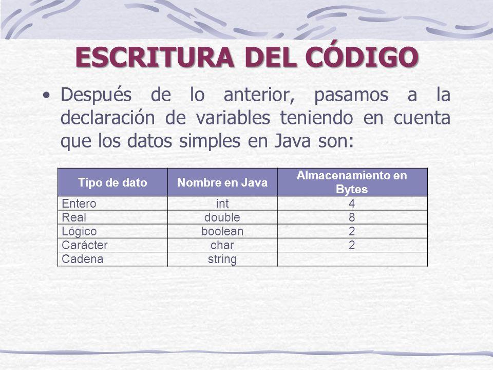ESCRITURA DEL CÓDIGO Después de lo anterior, pasamos a la declaración de variables teniendo en cuenta que los datos simples en Java son: Tipo de datoNombre en Java Almacenamiento en Bytes Enteroint4 Realdouble8 Lógicoboolean2 Carácterchar2 Cadenastring