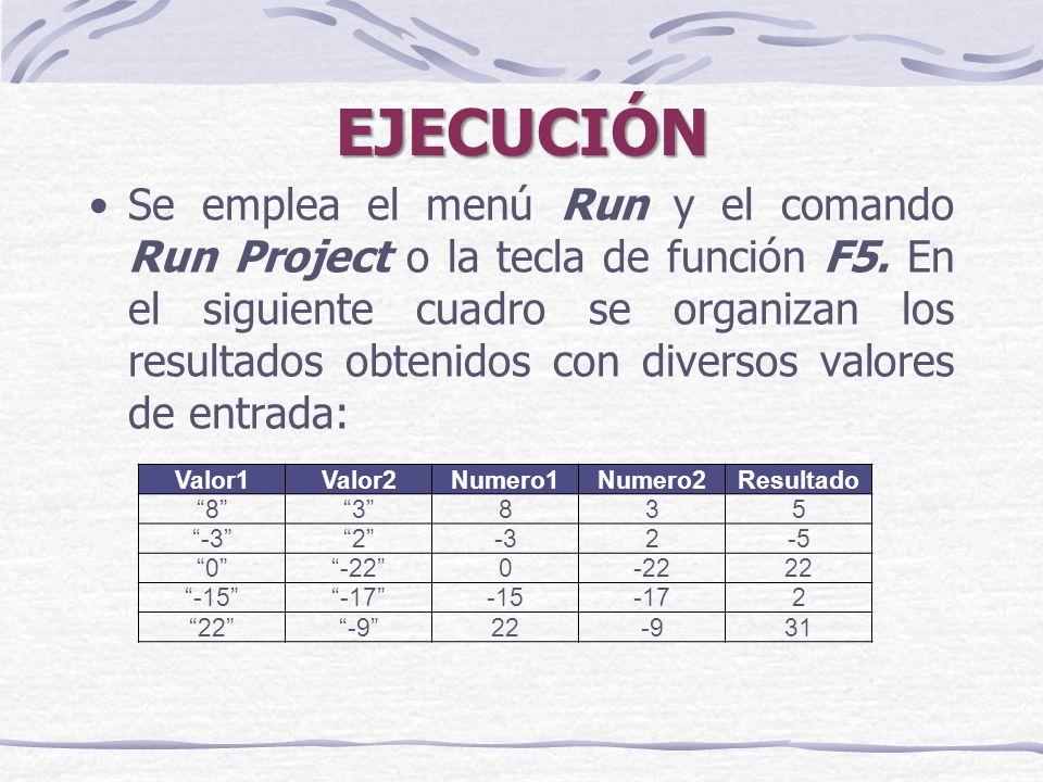 EJECUCIÓN Se emplea el menú Run y el comando Run Project o la tecla de función F5.