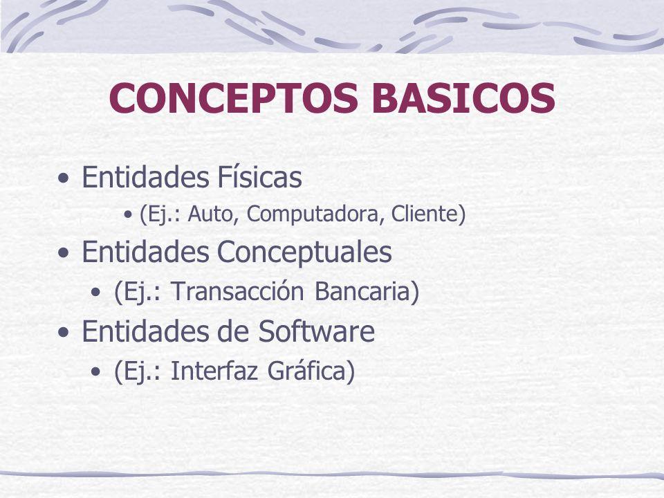 CONCEPTOS BASICOS Entidades Físicas (Ej.: Auto, Computadora, Cliente) Entidades Conceptuales (Ej.: Transacción Bancaria) Entidades de Software (Ej.: Interfaz Gráfica)