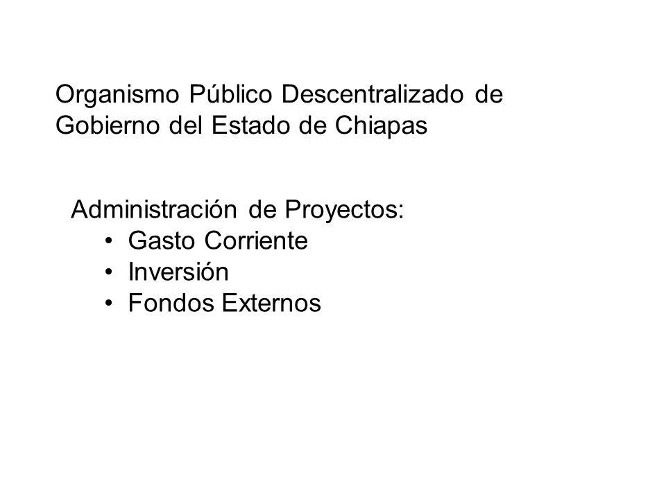 Organismo Público Descentralizado de Gobierno del Estado de Chiapas Administración de Proyectos: Gasto Corriente Inversión Fondos Externos