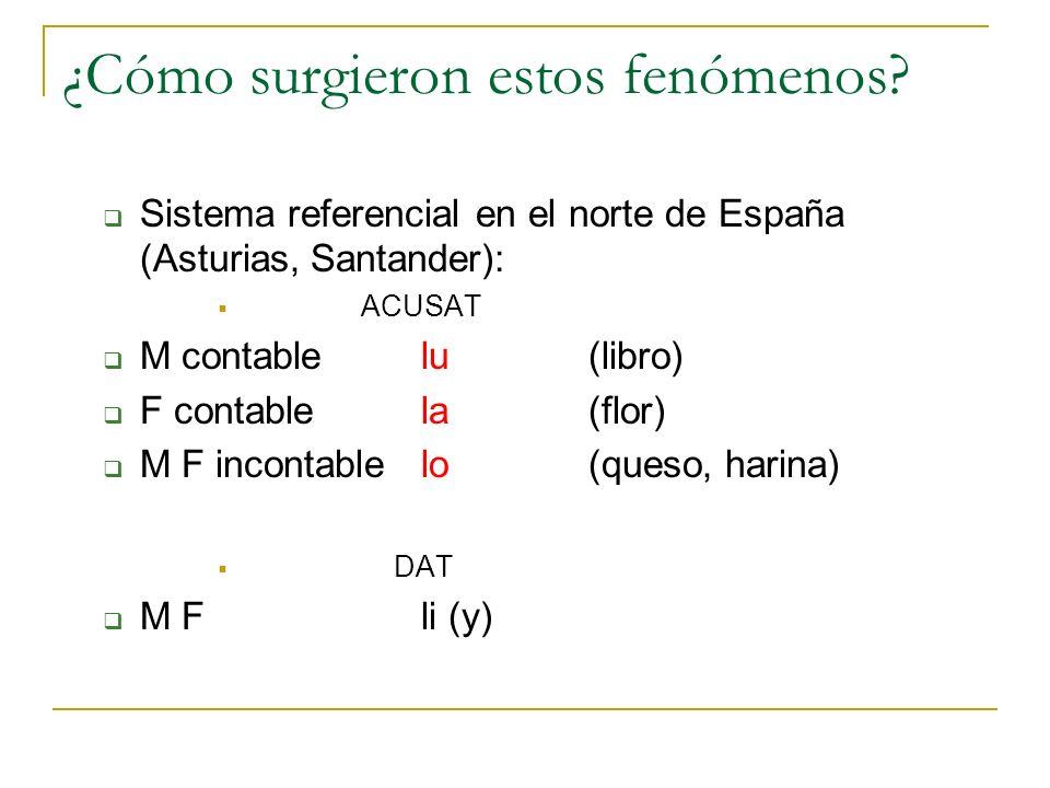 ¿Cómo surgieron estos fenómenos? Sistema referencial en el norte de España (Asturias, Santander): ACUSAT M contable lu(libro) F contable la(flor) M F