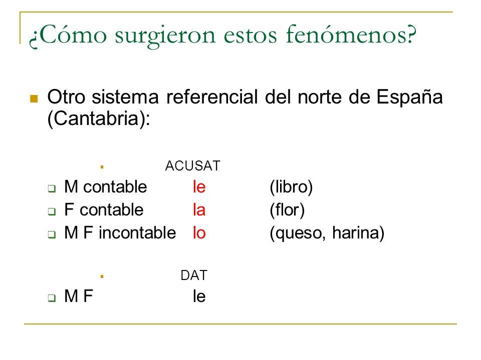 ¿Cómo surgieron estos fenómenos? Otro sistema referencial del norte de España (Cantabria): ACUSAT M contable le(libro) F contable la(flor) M F inconta