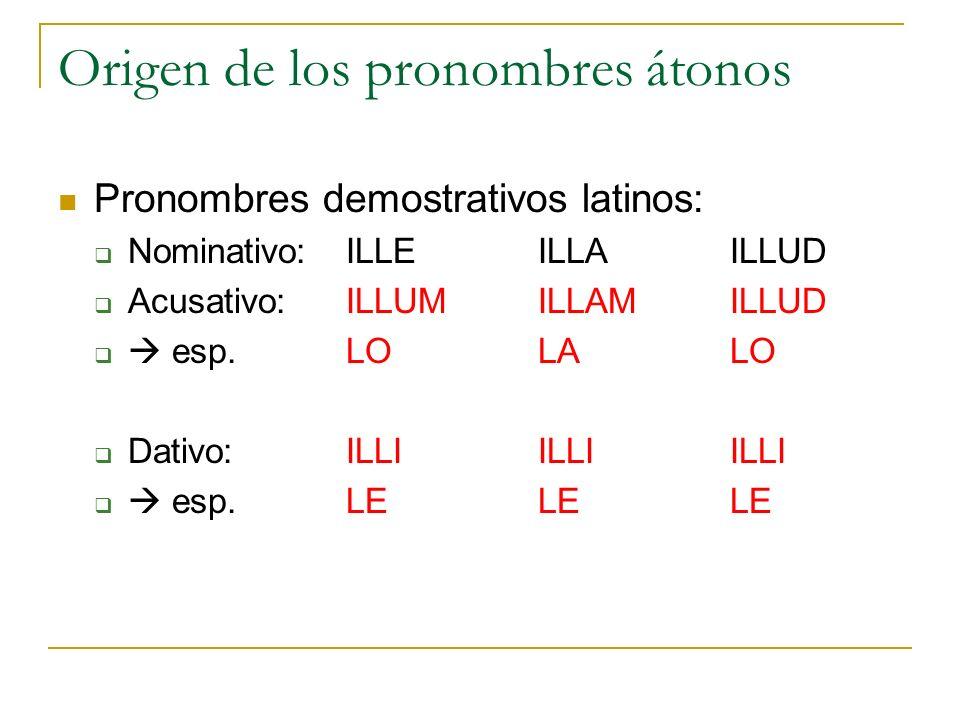 Origen de los pronombres átonos Pronombres demostrativos latinos: Nominativo:ILLEILLAILLUD Acusativo:ILLUMILLAMILLUD esp.LOLALO Dativo:ILLIILLIILLI es