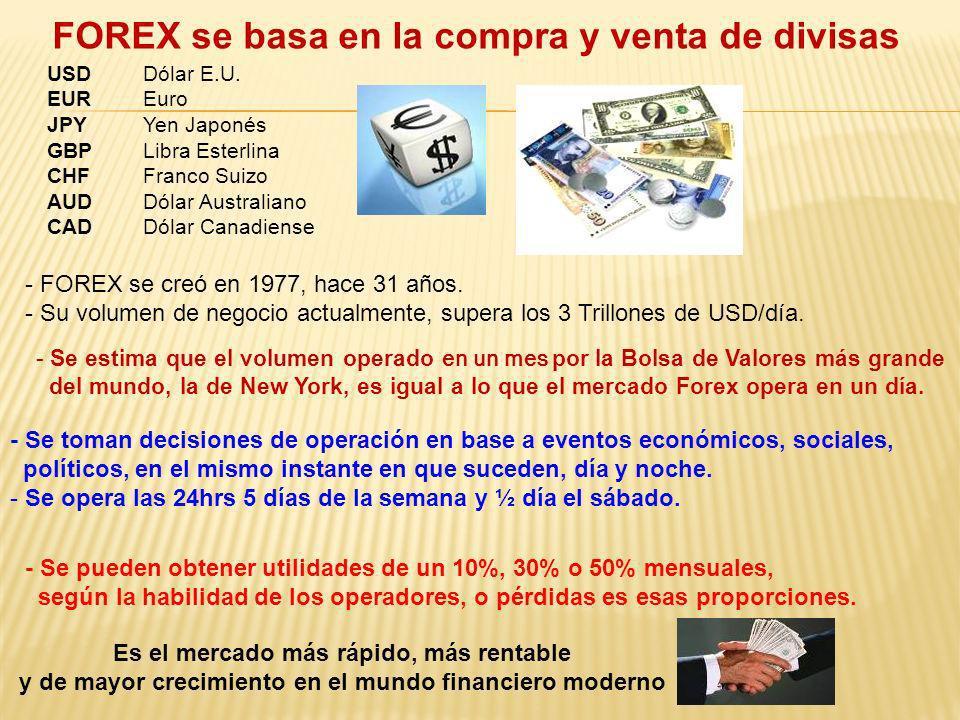 - FOREX se creó en 1977, hace 31 años. - Su volumen de negocio actualmente, supera los 3 Trillones de USD/día. FOREX se basa en la compra y venta de d