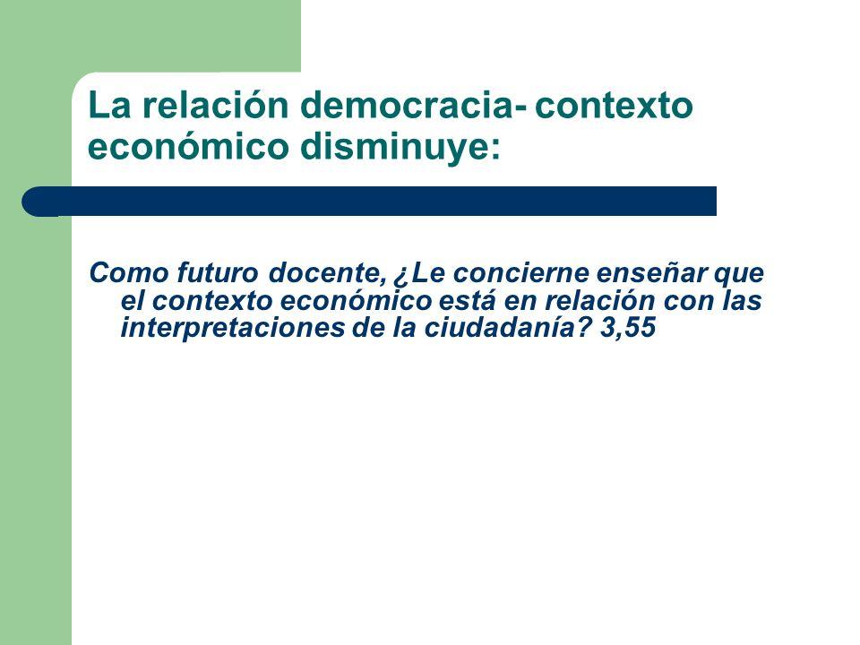 La relación democracia- contexto económico disminuye: Como futuro docente, ¿Le concierne enseñar que el contexto económico está en relación con las interpretaciones de la ciudadanía.