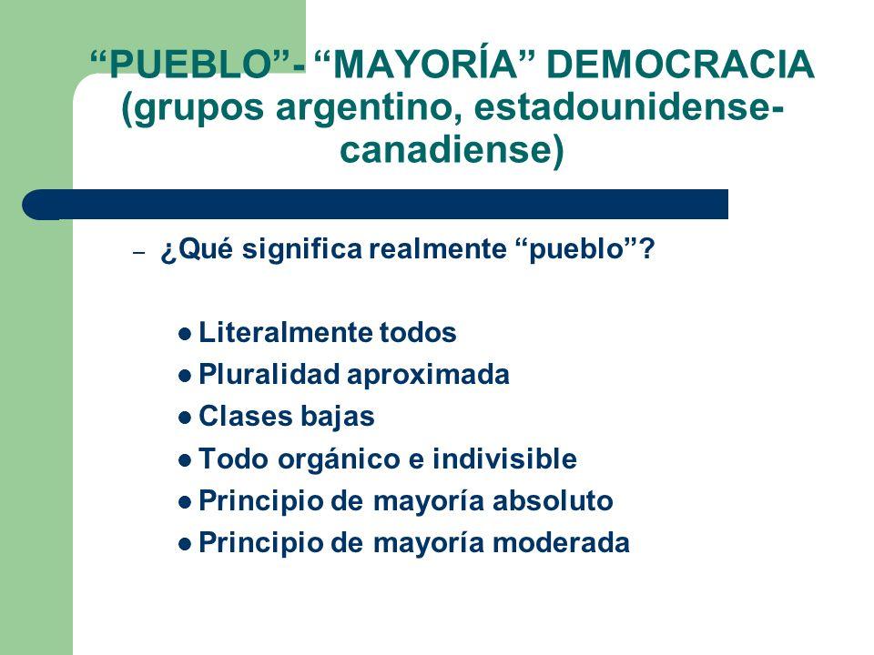 PUEBLO- MAYORÍA DEMOCRACIA (grupos argentino, estadounidense- canadiense) – ¿Qué significa realmente pueblo.