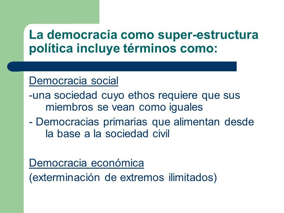 La democracia como super-estructura política incluye términos como: Democracia social -una sociedad cuyo ethos requiere que sus miembros se vean como iguales - Democracias primarias que alimentan desde la base a la sociedad civil Democracia económica (exterminación de extremos ilimitados)