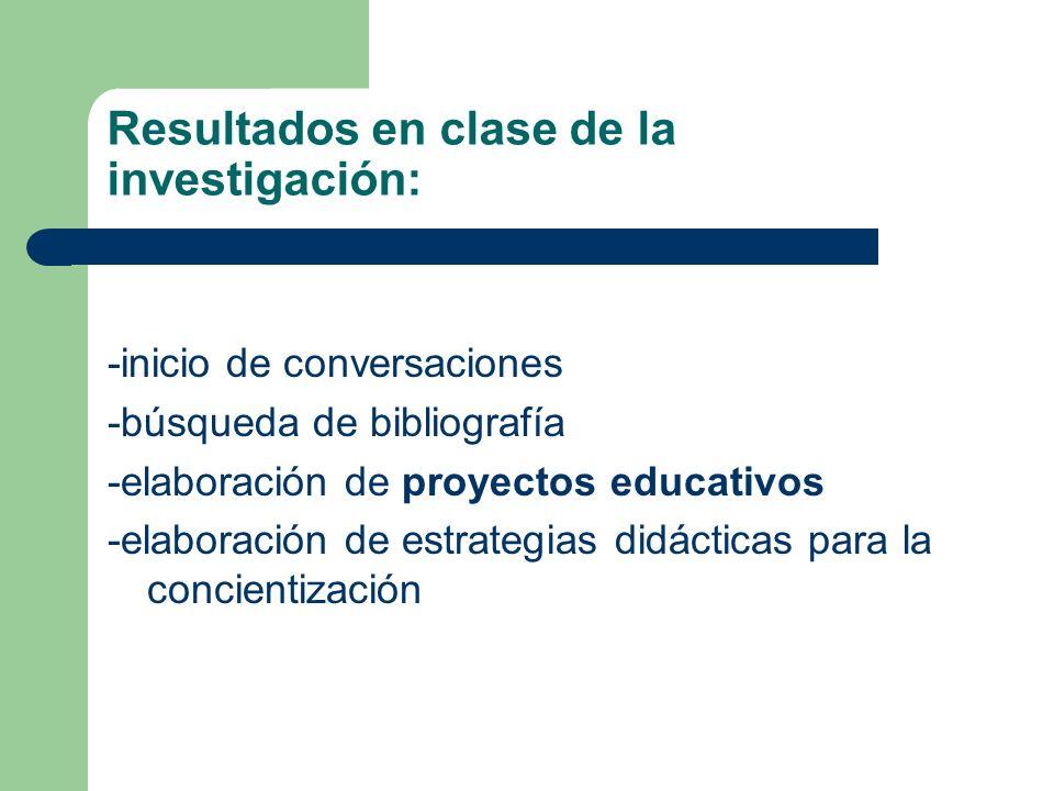 Resultados en clase de la investigación: -inicio de conversaciones -búsqueda de bibliografía -elaboración de proyectos educativos -elaboración de estrategias didácticas para la concientización