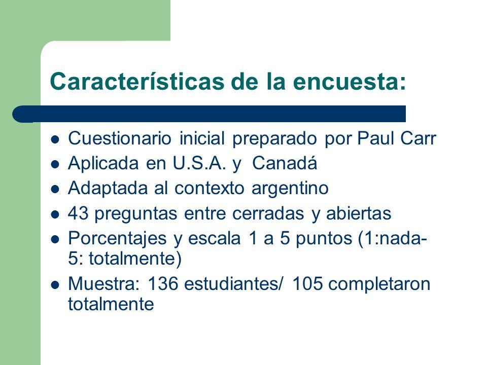 Características de la encuesta: Cuestionario inicial preparado por Paul Carr Aplicada en U.S.A.