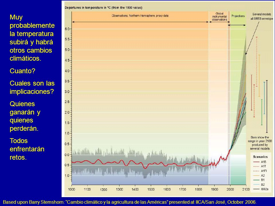 Muy probablemente la temperatura subirá y habrá otros cambios climáticos. Cuanto? Cuales son las implicaciones? Quienes ganarán y quienes perderán. To