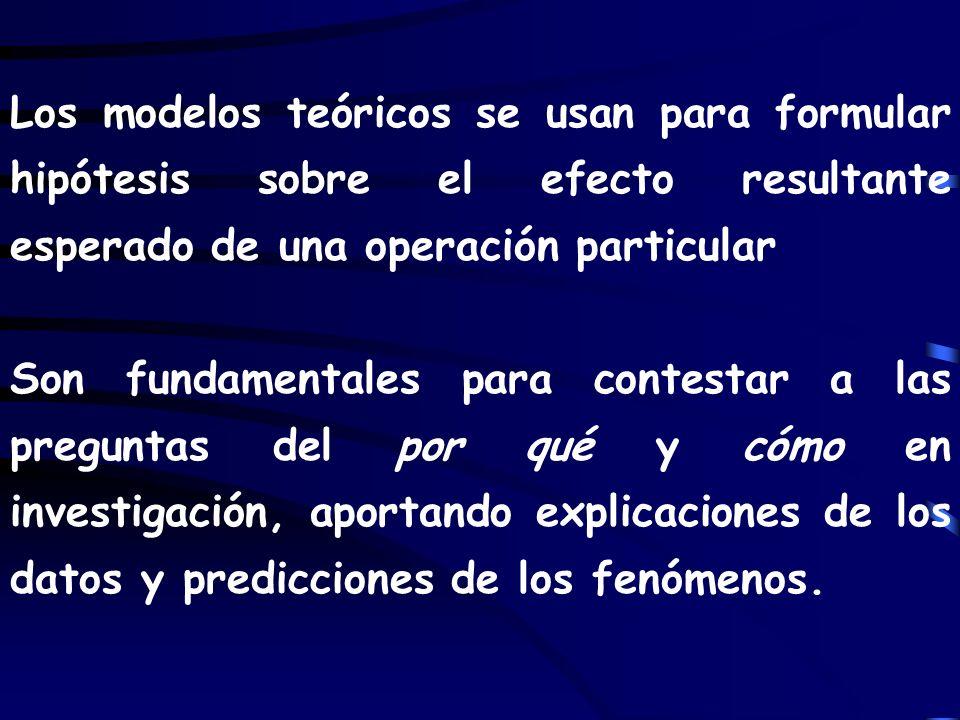 Los modelos teóricos se usan para formular hipótesis sobre el efecto resultante esperado de una operación particular Son fundamentales para contestar