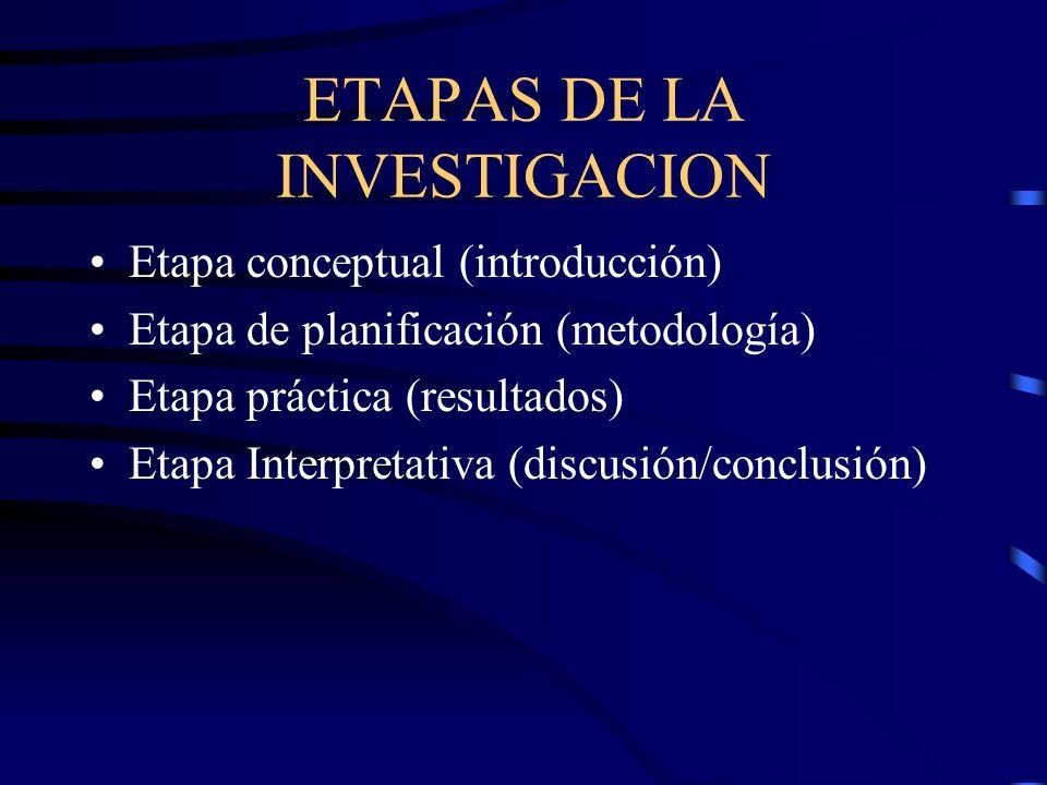 ETAPAS DE LA INVESTIGACION Etapa conceptual (introducción) Etapa de planificación (metodología) Etapa práctica (resultados) Etapa Interpretativa (disc