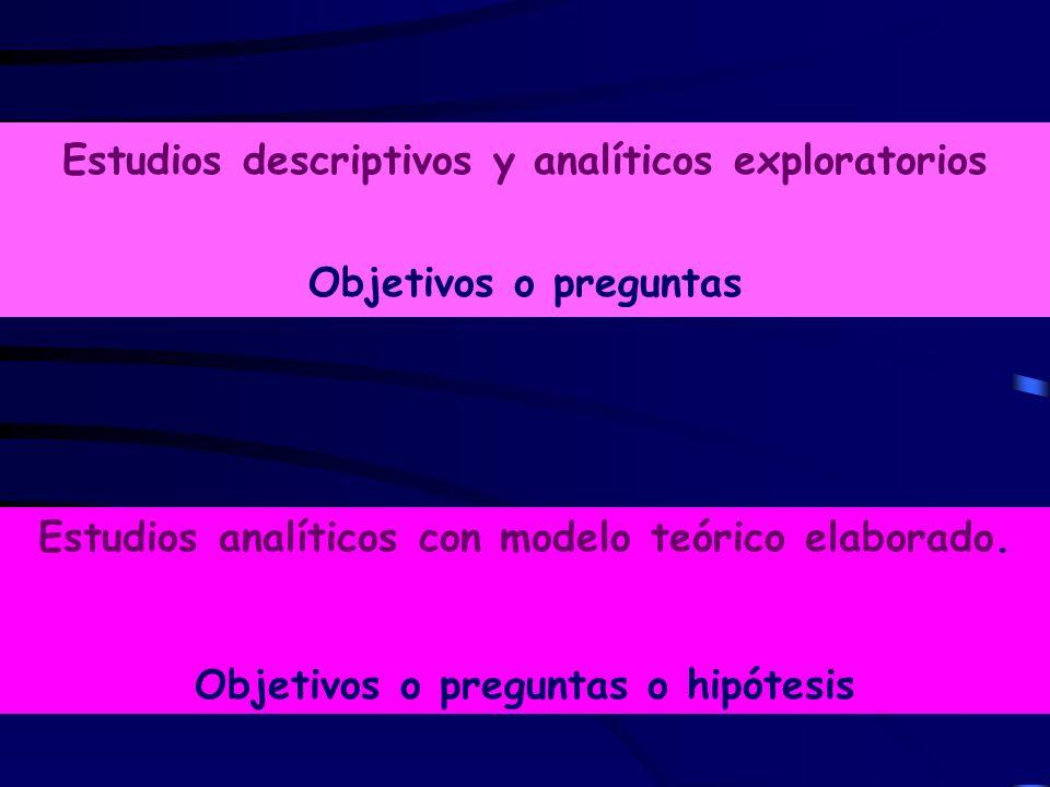 Estudios descriptivos y analíticos exploratorios Objetivos o preguntas Estudios analíticos con modelo teórico elaborado. Objetivos o preguntas o hipót