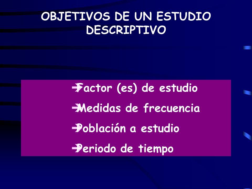èFactor (es) de estudio èMedidas de frecuencia èPoblación a estudio èPeriodo de tiempo OBJETIVOS DE UN ESTUDIO DESCRIPTIVO