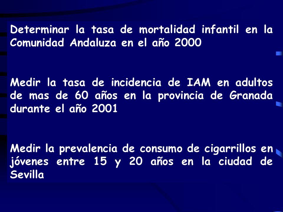 Determinar la tasa de mortalidad infantil en la Comunidad Andaluza en el año 2000 Medir la tasa de incidencia de IAM en adultos de mas de 60 años en l
