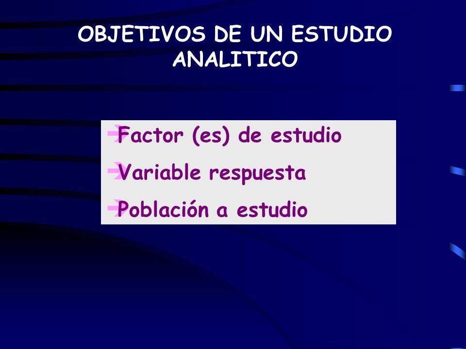 OBJETIVOS DE UN ESTUDIO ANALITICO è Factor (es) de estudio è Variable respuesta è Población a estudio