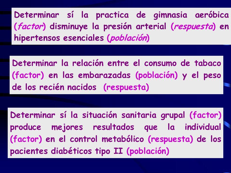 Determinar sí la practica de gimnasia aeróbica (factor) disminuye la presión arterial (respuesta) en hipertensos esenciales (población) Determinar la