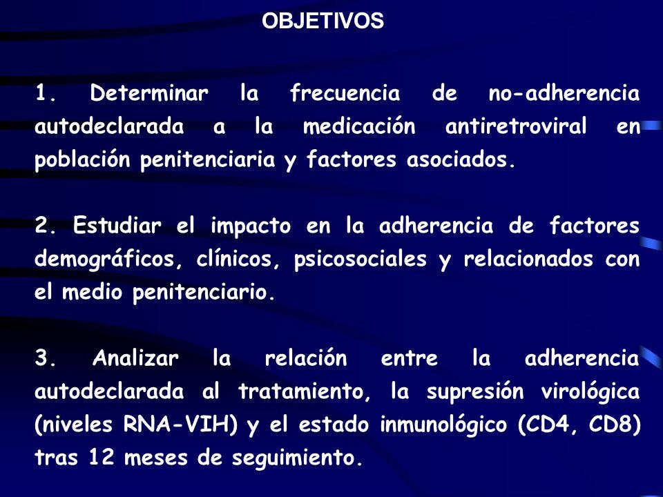 OBJETIVOS 1. Determinar la frecuencia de no-adherencia autodeclarada a la medicación antiretroviral en población penitenciaria y factores asociados. 2