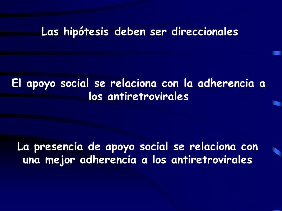 Las hipótesis deben ser direccionales El apoyo social se relaciona con la adherencia a los antiretrovirales La presencia de apoyo social se relaciona
