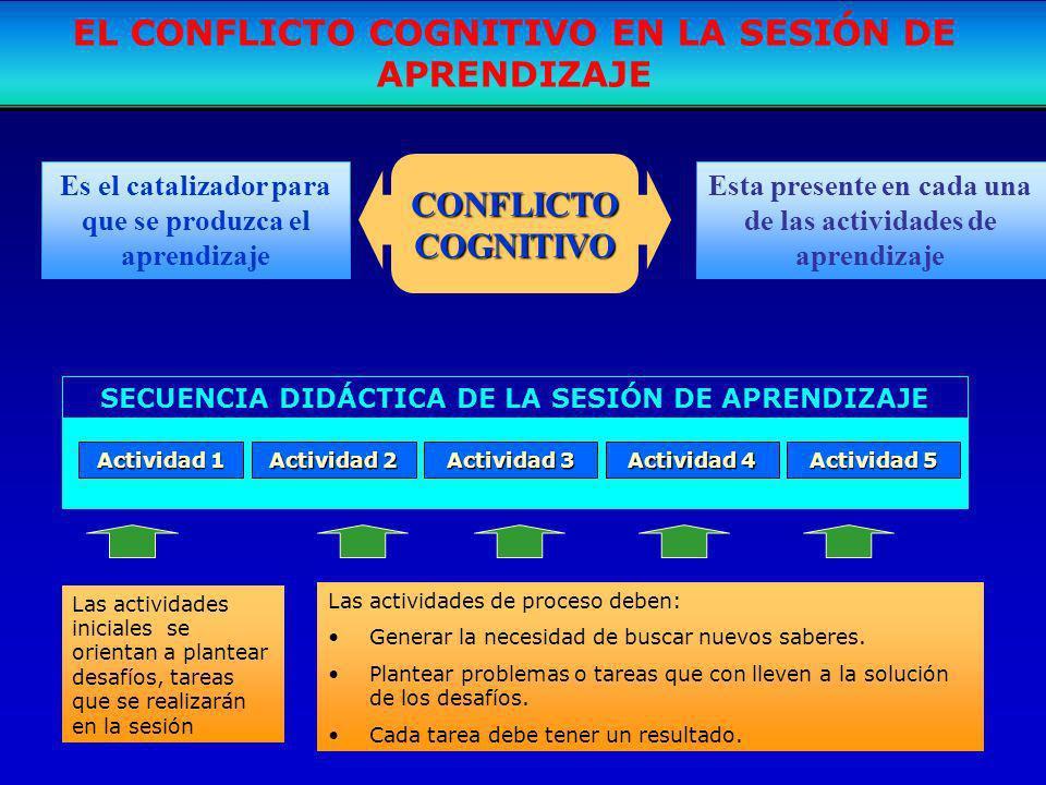 EL CONFLICTO COGNITIVO EN LA SESIÓN DE APRENDIZAJE Actividad 1 Actividad 2 Actividad 3 Actividad 4 Actividad 5 SECUENCIA DIDÁCTICA DE LA SESIÓN DE APR