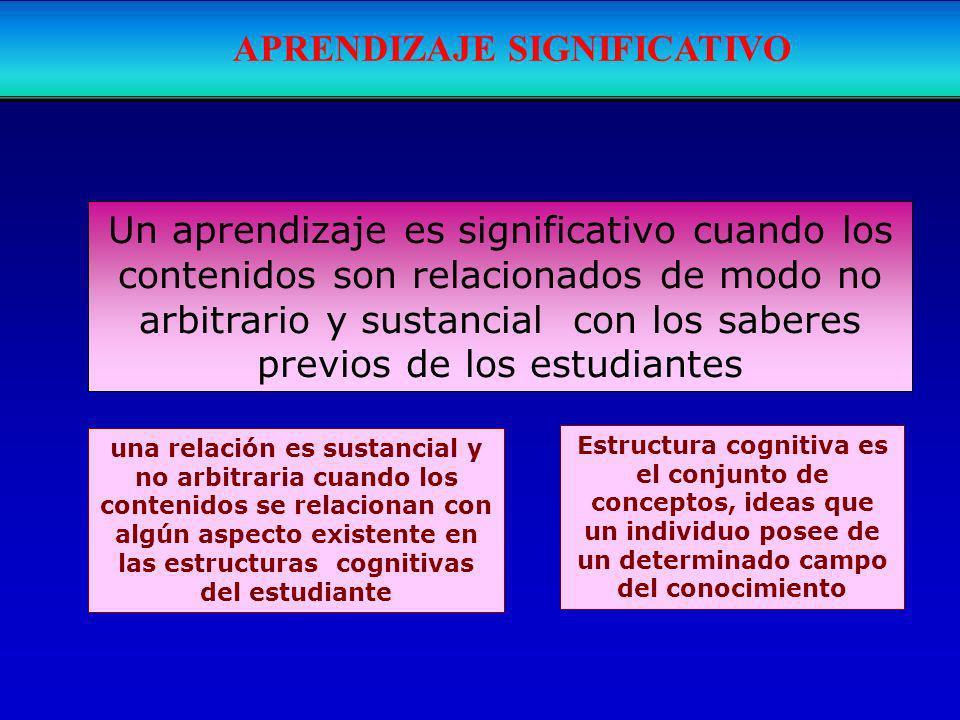 una relación es sustancial y no arbitraria cuando los contenidos se relacionan con algún aspecto existente en las estructuras cognitivas del estudiant