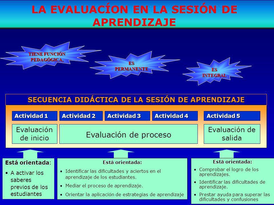 Evaluación de inicio Evaluación de proceso Actividad 1 Actividad 2 Actividad 3 Actividad 4 Actividad 5 SECUENCIA DIDÁCTICA DE LA SESIÓN DE APRENDIZAJE
