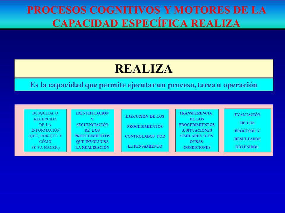 REALIZA Es la capacidad que permite ejecutar un proceso, tarea u operación BÚSQUEDA O RECEPCIÓN DE LA INFORMACIÓN (QUÉ, POR QUÉ Y CÓMO SE VA HACER,) E