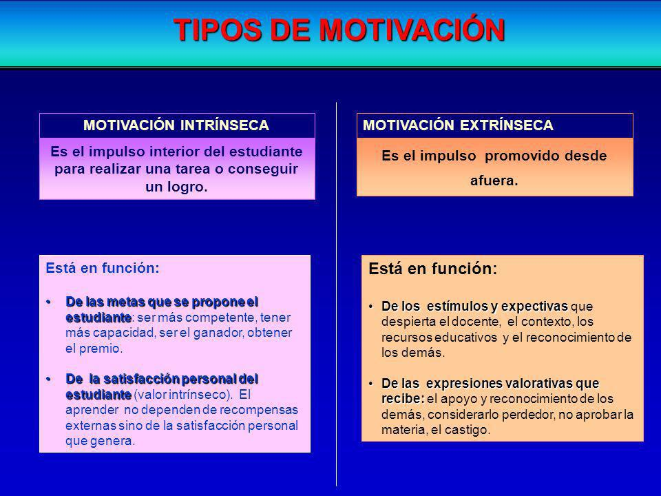 Está en función: De las metas que se propone el estudianteDe las metas que se propone el estudiante: ser más competente, tener más capacidad, ser el g
