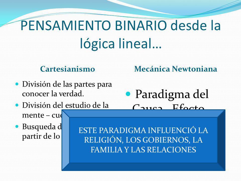 PENSAMIENTO BINARIO desde la lógica lineal… Cartesianismo Mecánica Newtoniana División de las partes para conocer la verdad. División del estudio de l