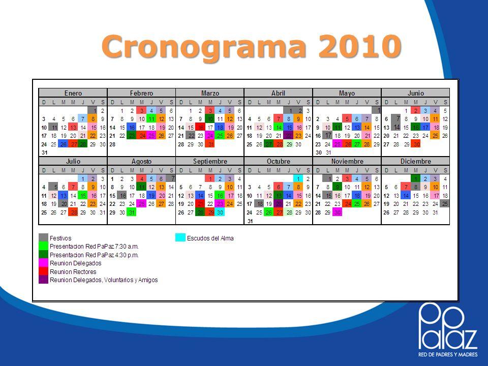 Cronograma 2010 Cronograma 2010