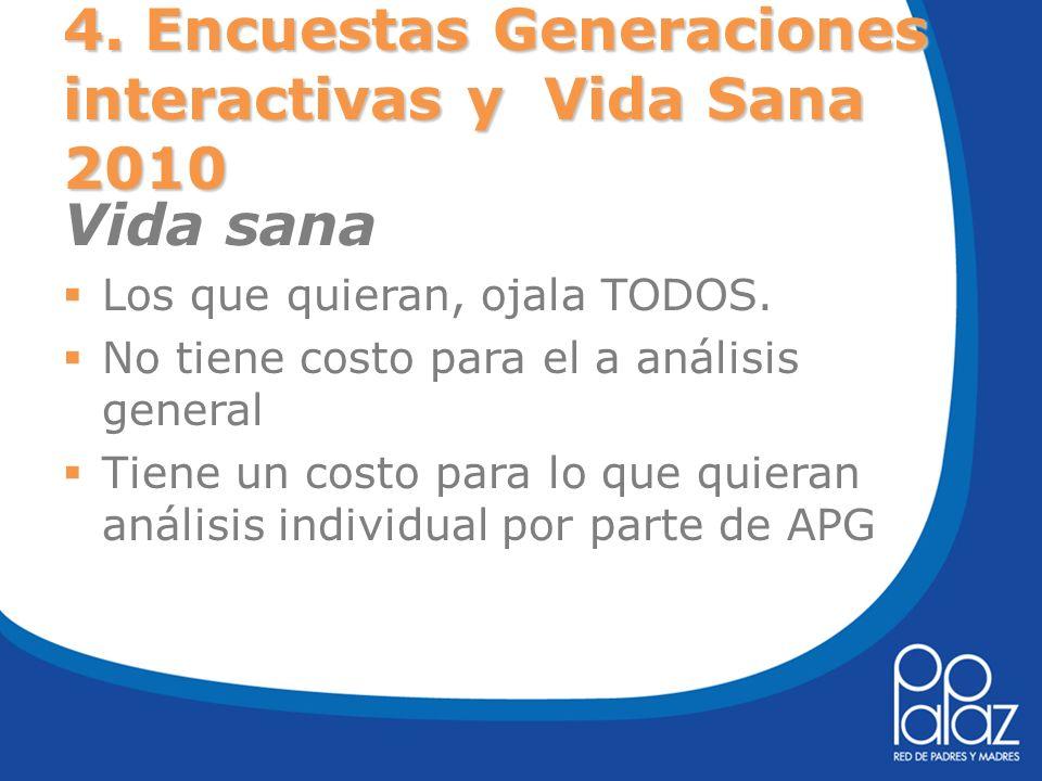 4. Encuestas Generaciones interactivas y Vida Sana 2010 Vida sana Los que quieran, ojala TODOS. No tiene costo para el a análisis general Tiene un cos