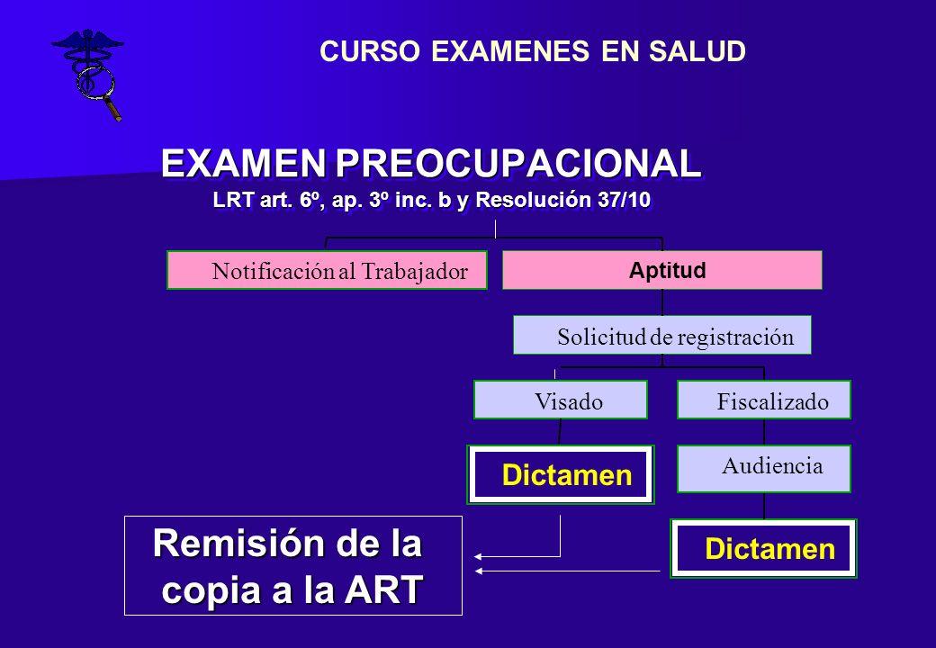 EXAMEN PREOCUPACIONAL LRT art. 6º, ap. 3º inc. b y Resolución 37/10 Notificación al Trabajador Dictamen Visado Dictamen Audiencia Fiscalizado Solicitu