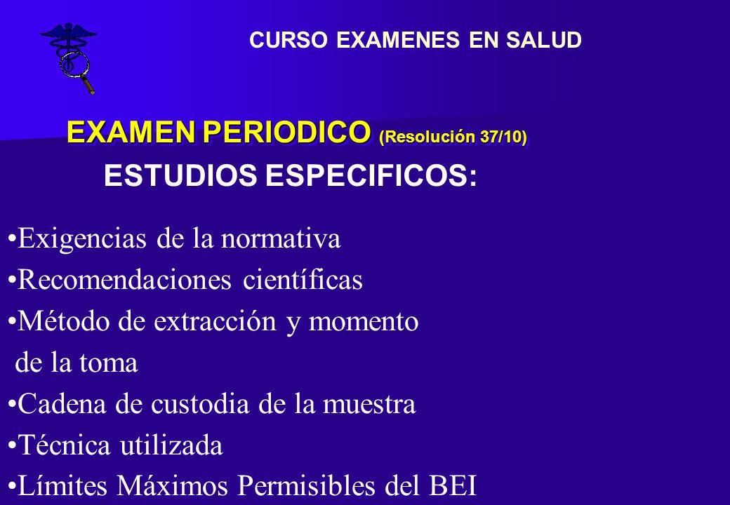 EXAMEN PERIODICO (Resolución 37/10) Exigencias de la normativa Recomendaciones científicas Método de extracción y momento de la toma Cadena de custodi