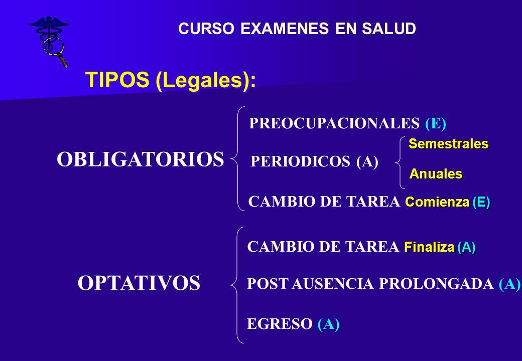 PREOCUPACIONALES (E) OBLIGATORIOS Semestrales Anuales PERIODICOS (A) POST AUSENCIA PROLONGADA (A) OPTATIVOS CAMBIO DE TAREA Finaliza (A) EGRESO (A) TI