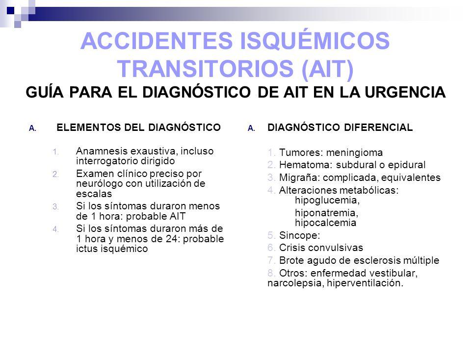 ACCIDENTES ISQUÉMICOS TRANSITORIOS (AIT) GUÍA PARA EL DIAGNÓSTICO DE AIT EN LA URGENCIA A. ELEMENTOS DEL DIAGNÓSTICO 1. Anamnesis exaustiva, incluso i