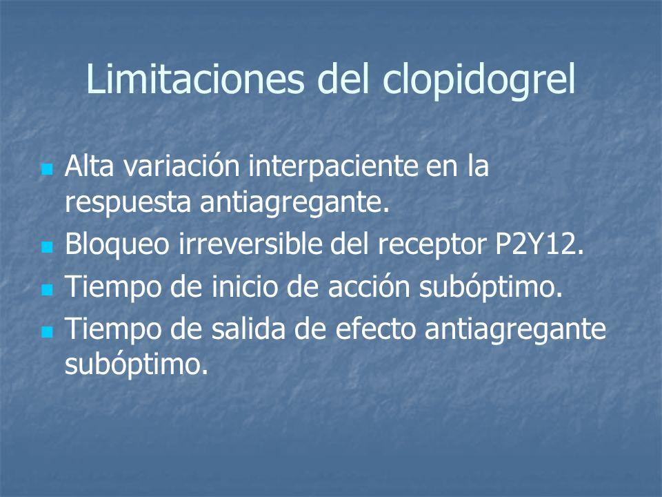 Limitaciones del clopidogrel Alta variación interpaciente en la respuesta antiagregante. Bloqueo irreversible del receptor P2Y12. Tiempo de inicio de