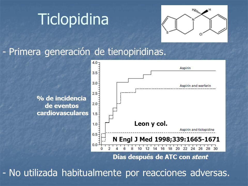 - Primera generación de tienopiridinas. N Engl J Med 1998;339:1665-1671 Leon y col. Días después de ATC con stent - No utilizada habitualmente por rea